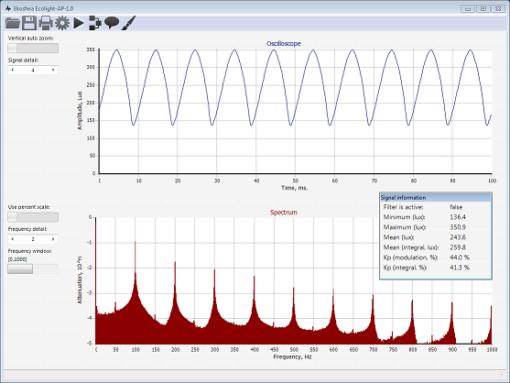 Эколайт-АП - Анализатор пульсаций освещенности и яркости на ПК