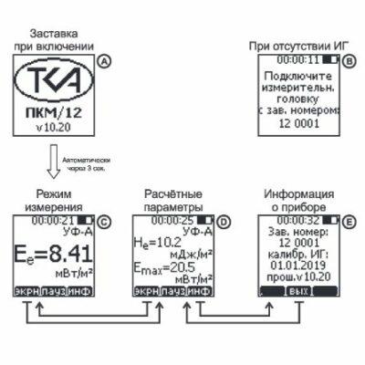 ТКА ПКМ модель 12 - Режимы измерений УФ-радиометра
