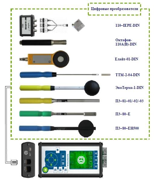 Типы цифровых преобразователей, подключаемых к Экофизика Комплект ЭкоМаксима