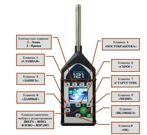 Назначение функциональных клавиш в шумомере Октава121 с поверкой