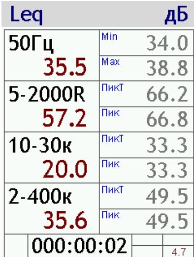 Табличное отображение измеряемых значений антенной П380ЕН500 напряженности электрического и магнитного поля