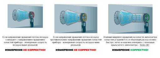 Применение комплекта Testo 417 с первичной поверкой для оценки качества вентиляционных систем
