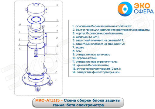 МКС-АТ1315 - Схема сборки блока защиты гамма-бета спектрометра