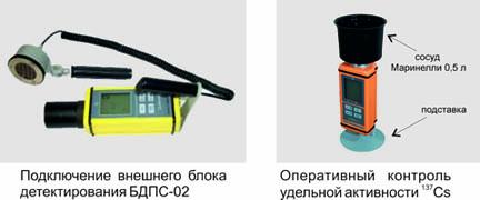 МКС-АТ1125, МКС-АТ1125А - Дозиметр-радиометр