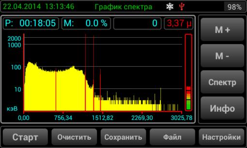 График спектра - спектрометра Эко ПАК