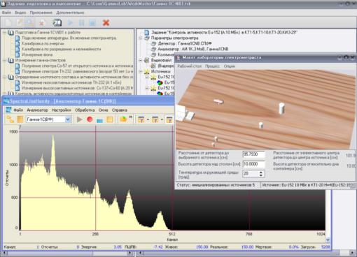 LSRM GammaLab - Виртуальная гамма-лаборатория