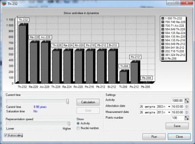 NuclideMaster - расчет поправок на каскадное суммирование