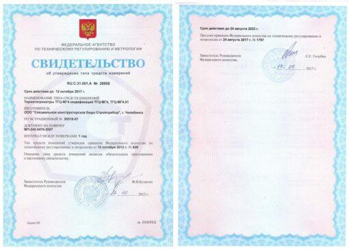 Свидетельство об утверждении типа средств измерений термогигрометра ТГЦ-МГ4.01