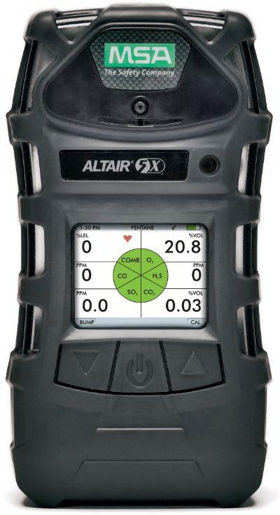 Альтаир 5X - многоканальный газоанализатор