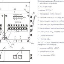 Блок сигнализации газоанализатора ЭССА БС