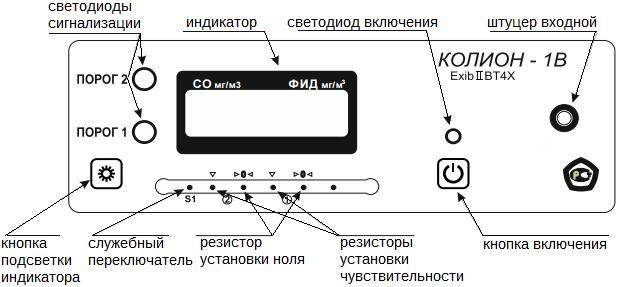 КОЛИОН-1В-21 - Переносной газоанализатор