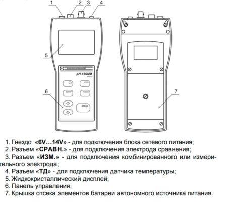 PH-МЕТР PH-150МИ - Внешний вид рН-метра с поверкой