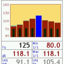 Режим измерения уровня вибрации в ЭКОФИЗИКА-111В (Белая) Комплект ВиброЭксперт-111В