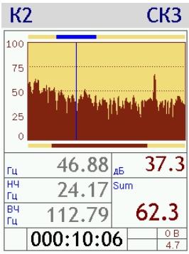 Режим проведения спектрального анализа (БПФ-анализ) виброметром ЭКОФИЗИКА-111В с поверкой