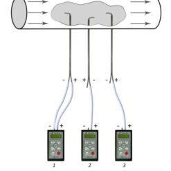 ДМЦ-01А - Схема подключения трубки напорной НИИОГАЗ к манометру ДМЦ-01А