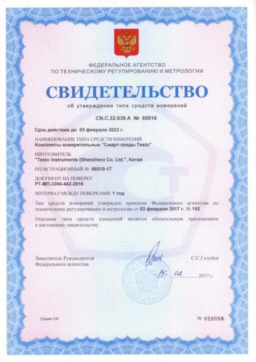 Свидетельство об утверждении типа средств измерений Testo 410 i