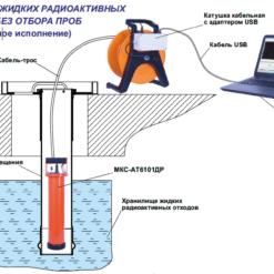 Спектрометр МКС‑АТ6101ДР (стационарное исполнение)